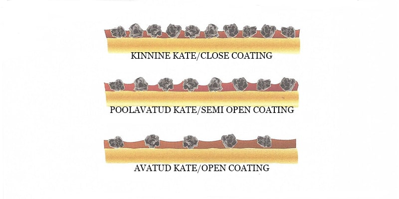 coatingsmin